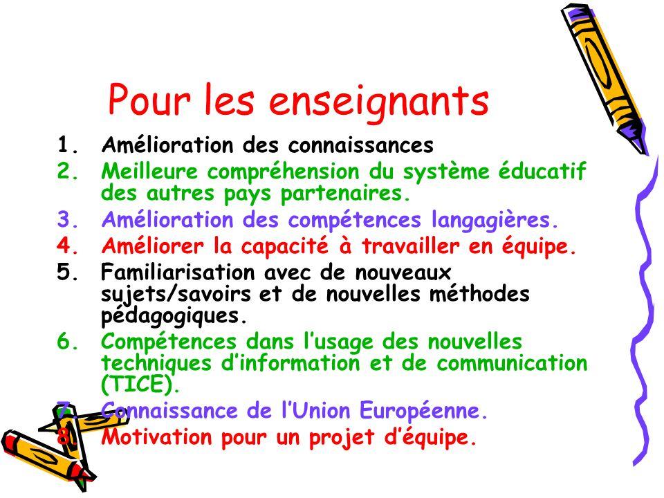 Pour les enseignants 1.Amélioration des connaissances 2.Meilleure compréhension du système éducatif des autres pays partenaires. 3.Amélioration des co