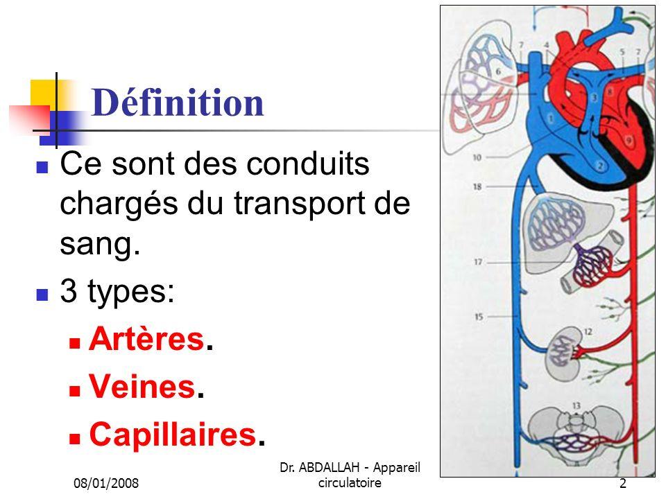 08/01/2008 Dr.ABDALLAH - Appareil circulatoire43 Capillaires Vaisseaux fins et anastomosés.