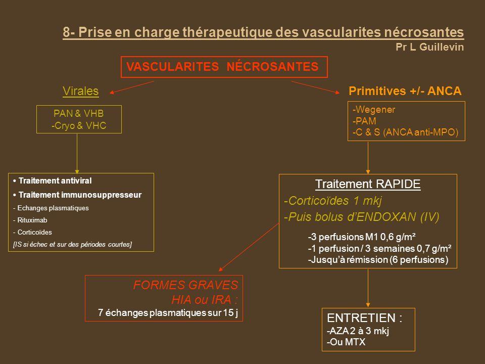 8- Prise en charge thérapeutique des vascularites nécrosantes Pr L Guillevin VASCULARITES NÉCROSANTES ViralesPrimitives +/- ANCA Traitement antiviral Traitement immunosuppresseur - Echanges plasmatiques - Rituximab - Corticoïdes [IS si échec et sur des périodes courtes] -Wegener -PAM -C & S (ANCA anti-MPO) Traitement RAPIDE -Corticoïdes 1 mkj -Puis bolus dENDOXAN (IV) -3 perfusions M1 0,6 g/m² -1 perfusion / 3 semaines 0,7 g/m² -Jusquà rémission (6 perfusions) ENTRETIEN : -AZA 2 à 3 mkj -Ou MTX FORMES GRAVES HIA ou IRA : 7 échanges plasmatiques sur 15 j PAN & VHB -Cryo & VHC