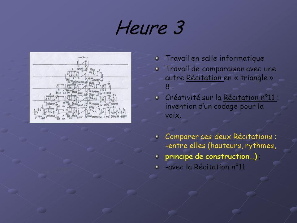 Heure 3 Travail en salle informatique Travail de comparaison avec une autre Récitation en « triangle » 8. Créativité sur la Récitation n°11 : inventio