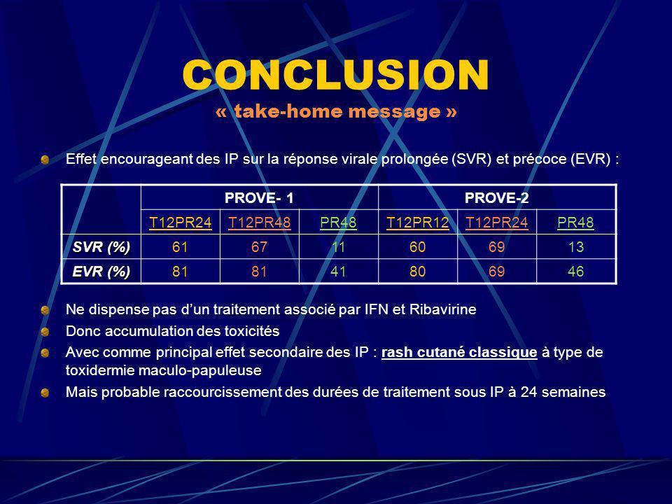 CONCLUSION « take-home message » Effet encourageant des IP sur la réponse virale prolongée (SVR) et précoce (EVR) : Ne dispense pas dun traitement ass