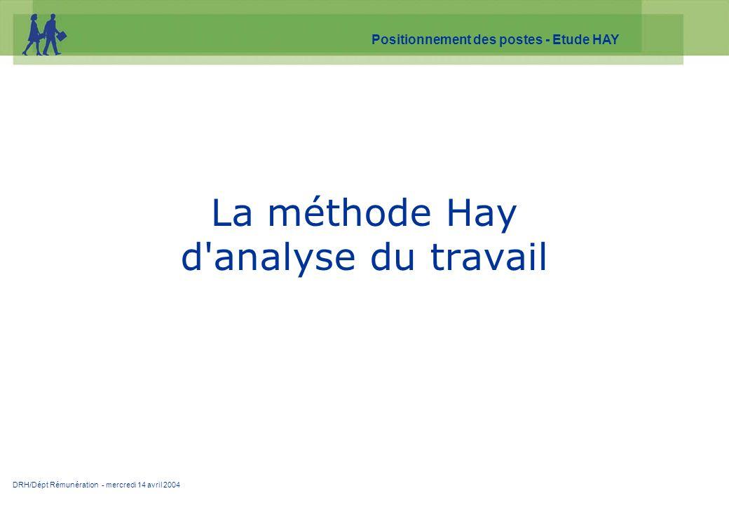 DRH/Dépt Rémunération - mercredi 14 avril 2004 Positionnement des postes - Etude HAY 2 Objectif de l évaluation Lévaluation a pour objet détablir limportance et la difficulté relatives des responsabilités exercées.