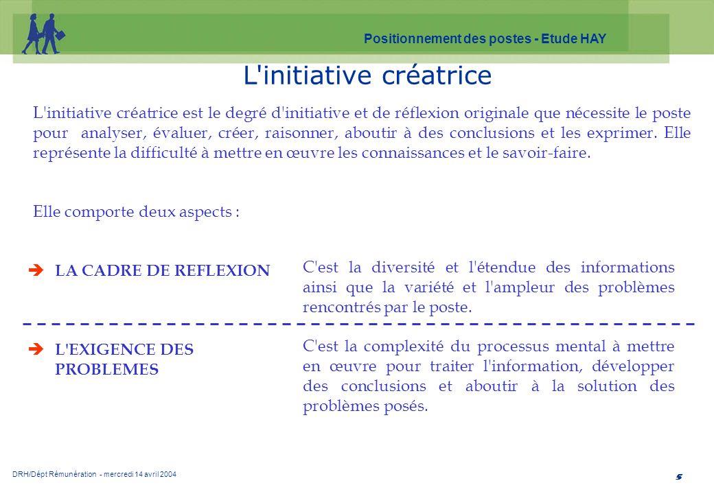 DRH/Dépt Rémunération - mercredi 14 avril 2004 Positionnement des postes - Etude HAY 5 L'initiative créatrice est le degré d'initiative et de réflexio