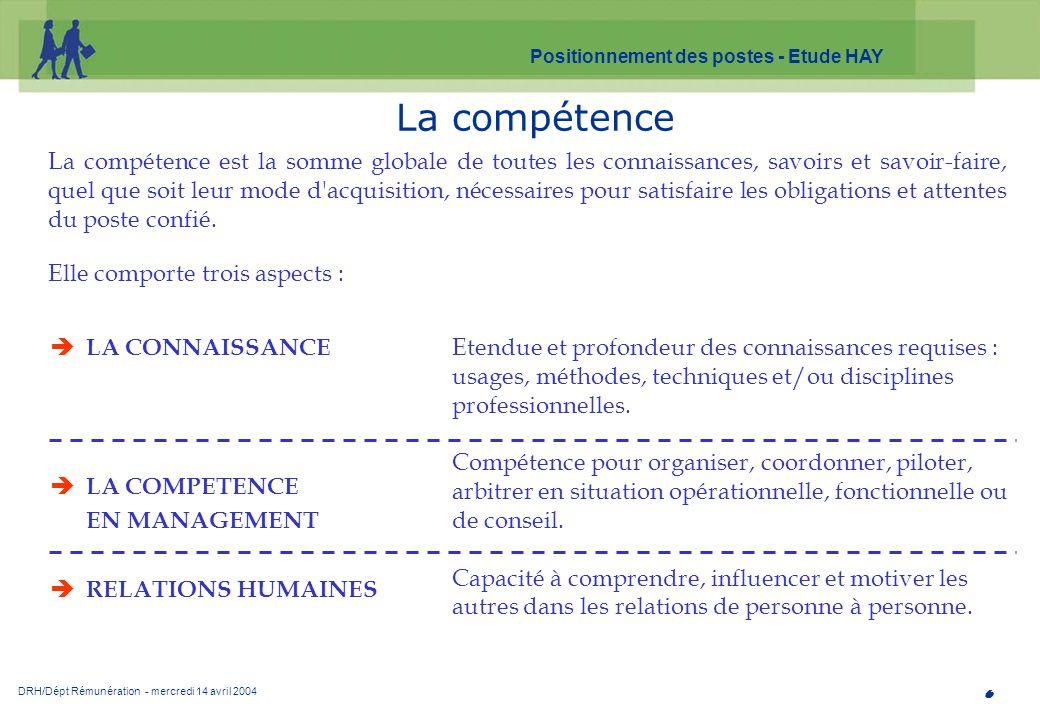 DRH/Dépt Rémunération - mercredi 14 avril 2004 Positionnement des postes - Etude HAY 6 La compétence est la somme globale de toutes les connaissances,