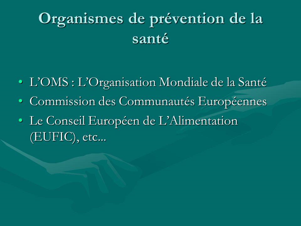 Organismes de prévention de la santé LOMS : LOrganisation Mondiale de la SantéLOMS : LOrganisation Mondiale de la Santé Commission des Communautés Eur