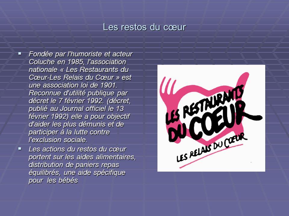 Les restos du cœur Fondée par l'humoriste et acteur Coluche en 1985, l'association nationale « Les Restaurants du Cœur-Les Relais du Cœur » est une as