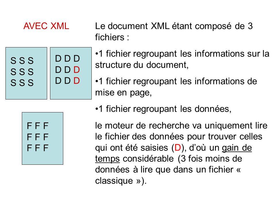 AVEC XML S S S S S S S S S D D D D D D D D D F F F F F F F F F Le document XML étant composé de 3 fichiers : 1 fichier regroupant les informations sur