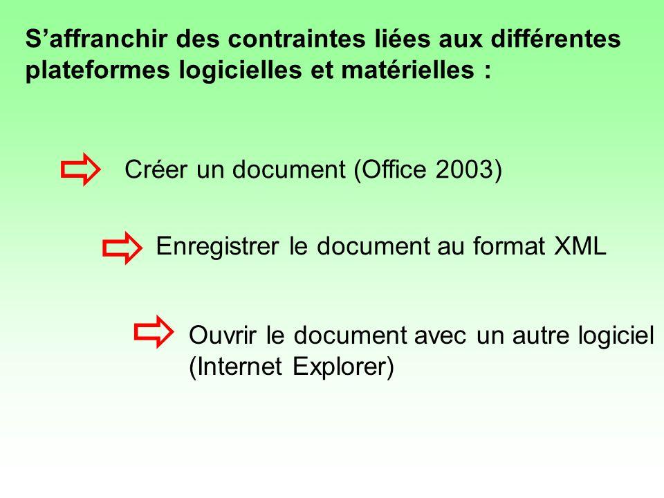 Saffranchir des contraintes liées aux différentes plateformes logicielles et matérielles : Créer un document (Office 2003) Enregistrer le document au