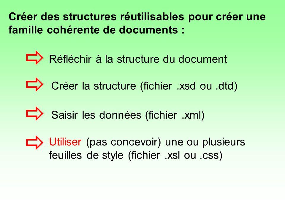 Créer des structures réutilisables pour créer une famille cohérente de documents : Réfléchir à la structure du document Créer la structure (fichier.xs
