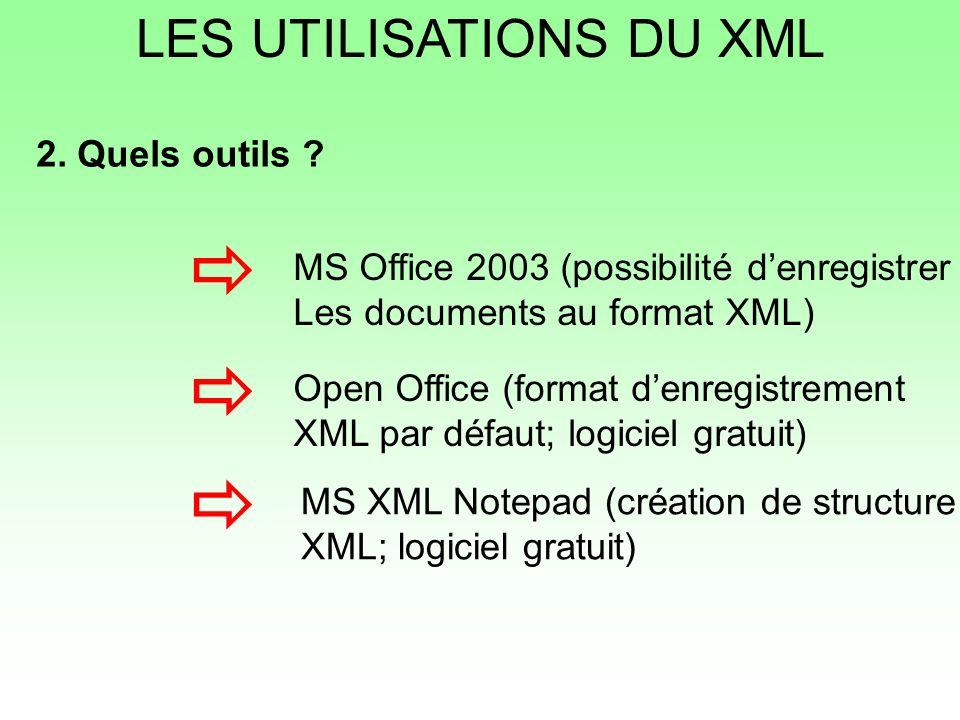 2. Quels outils ? LES UTILISATIONS DU XML MS Office 2003 (possibilité denregistrer Les documents au format XML) MS XML Notepad (création de structure