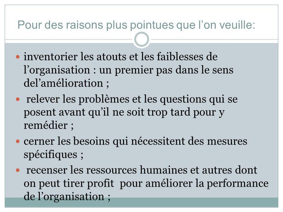Exemples des raisons A. Des décisions stratégiques: Lorganisation devrait-elle se développer, fusionner, rapetisser,changer ou de modifier de mandat o