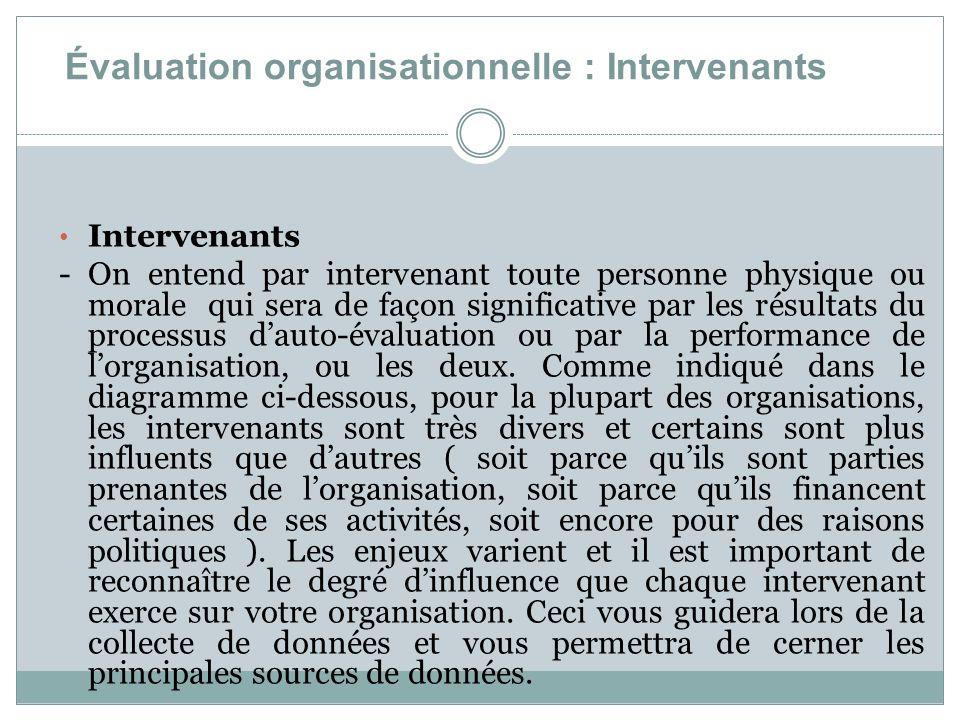 Utilisation des résultats dévaluation En dehors de lorganisation : Les évaluations organisationnelles sont utilisées par les bailleurs de fonds, le go