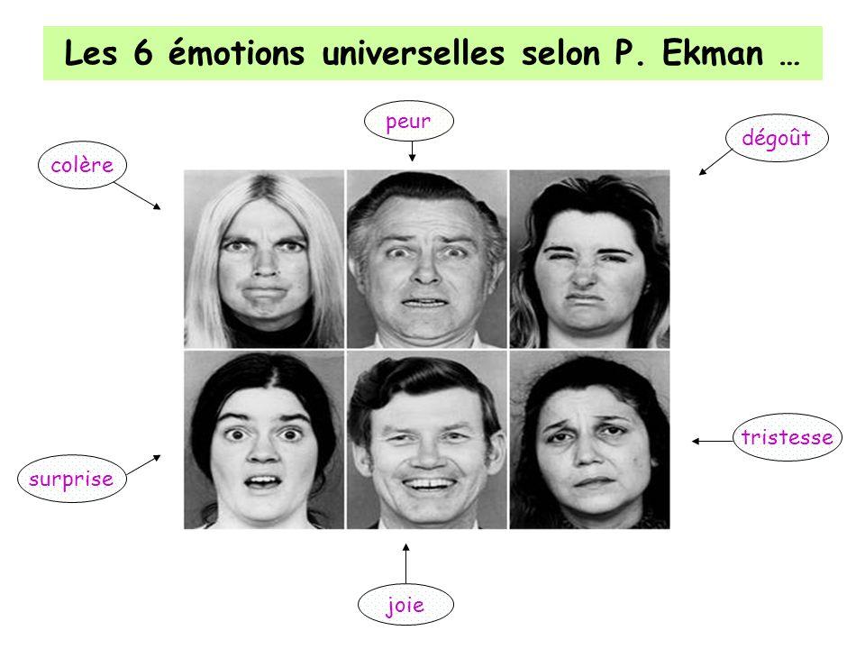 Les 6 émotions universelles selon P. Ekman … colère surprise joie peur dégoût tristesse