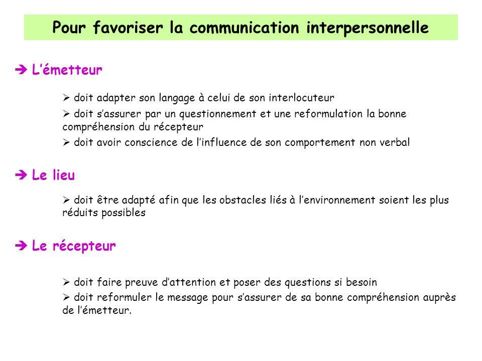 Pour favoriser la communication interpersonnelle Lémetteur doit adapter son langage à celui de son interlocuteur doit sassurer par un questionnement e