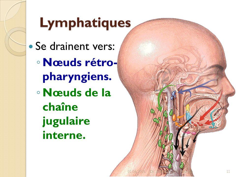 Lymphatiques Se drainent vers: Nœuds rétro- pharyngiens. Nœuds de la chaîne jugulaire interne. 01/04/2008Dr. ABDALLAH- Pharynx11