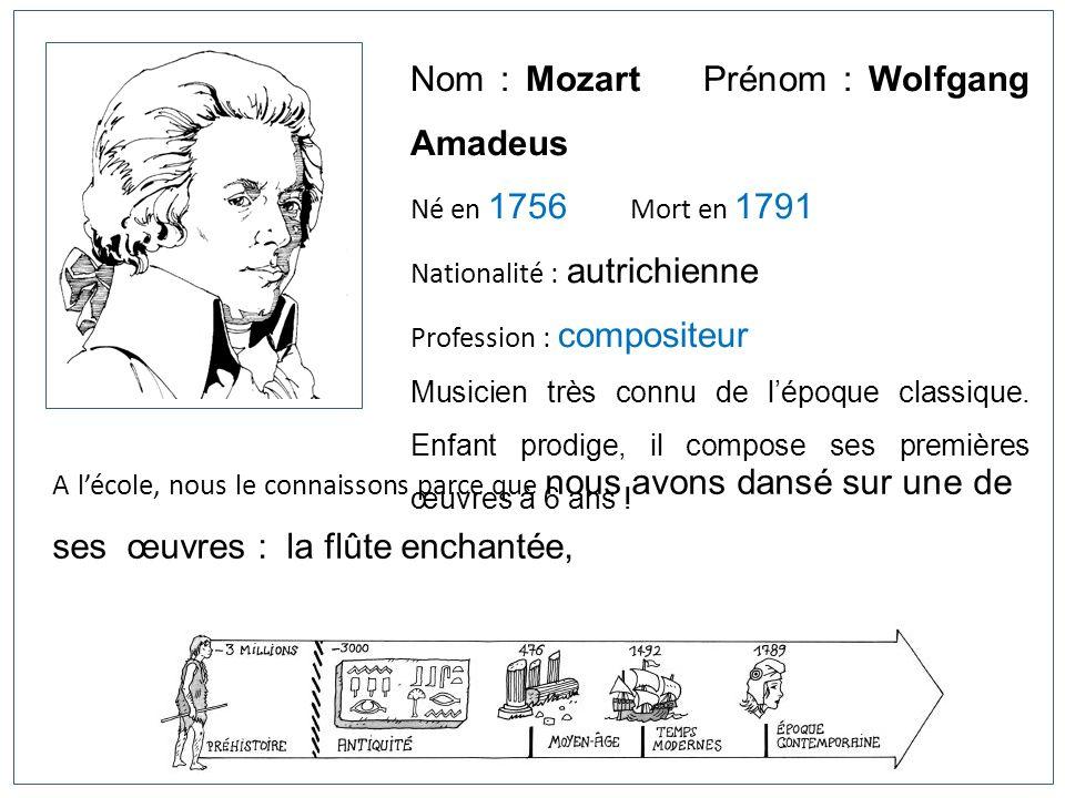 Nom : De La Fontaine prénom : Jean Né en 1621 Mort en 1695 Nationalité : française Profession : écrivain (fabuliste) Contemporain de Louis XIV, il est très célèbre pour ses fables.