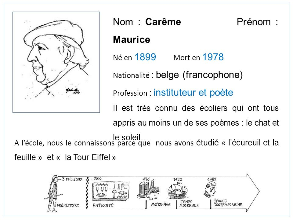 Nom : Monet Prénom : Claude Né en 1840 Mort en 1926 Nationalité : française Profession : peintre Peintre lié au mouvement impressionniste (comme Cézanne, Degas, Manet, Renoir ou Van Gogh).