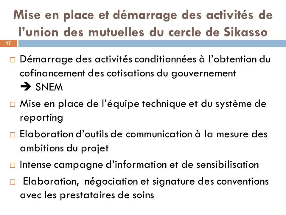 Mise en place et démarrage des activités de lunion des mutuelles du cercle de Sikasso Démarrage des activités conditionnées à lobtention du cofinancem