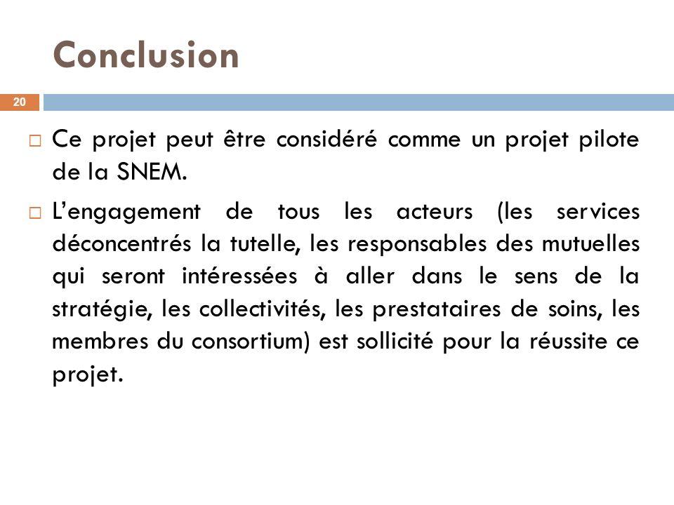 Conclusion Ce projet peut être considéré comme un projet pilote de la SNEM. Lengagement de tous les acteurs (les services déconcentrés la tutelle, les