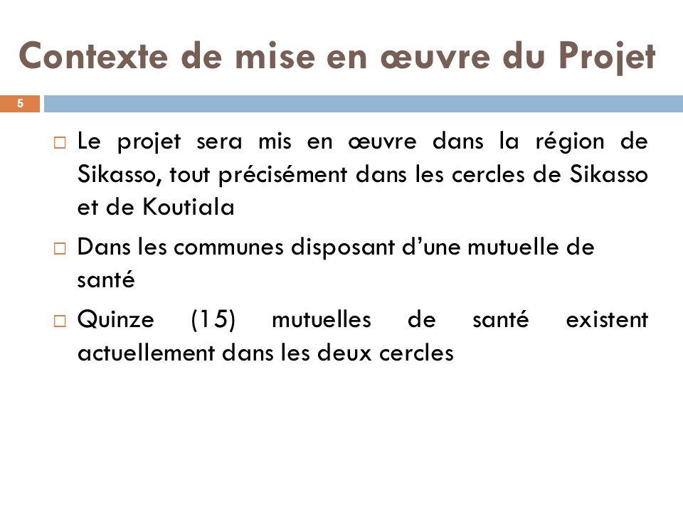 Contexte de mise en œuvre du Projet Le projet sera mis en œuvre dans la région de Sikasso, tout précisément dans les cercles de Sikasso et de Koutiala