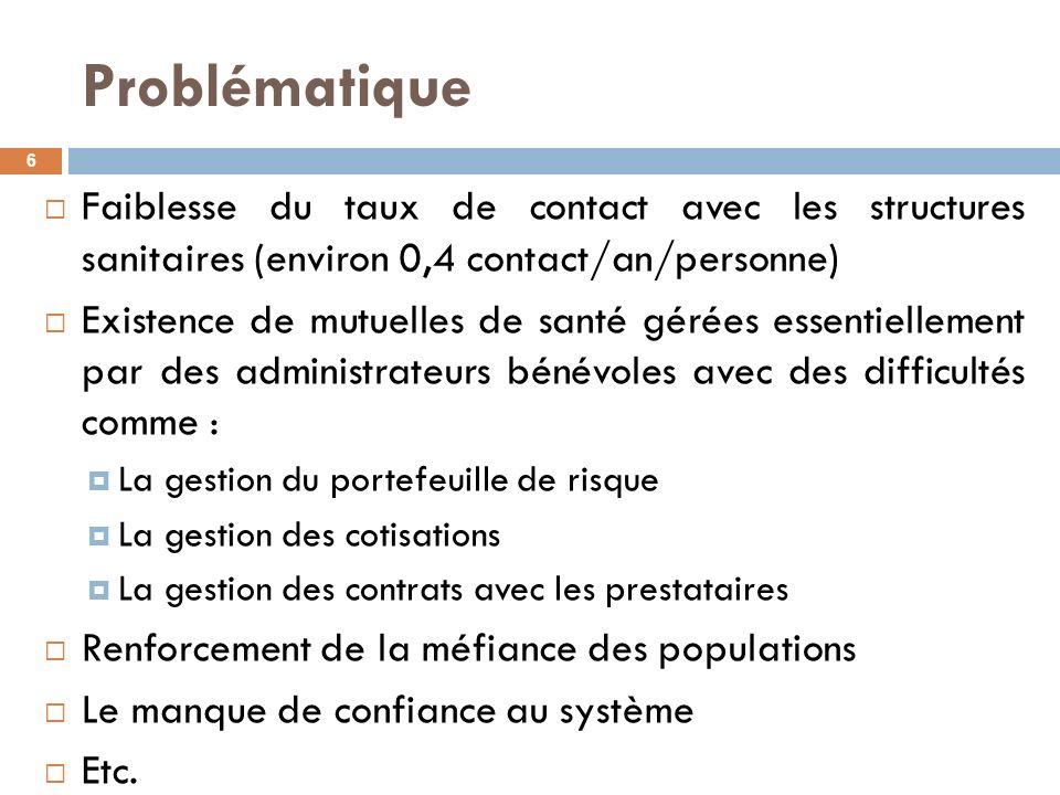Problématique Faiblesse du taux de contact avec les structures sanitaires (environ 0,4 contact/an/personne) Existence de mutuelles de santé gérées ess