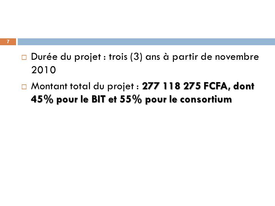 Durée du projet : trois (3) ans à partir de novembre 2010 277 118 275 FCFA, dont 45% pour le BIT et 55% pour le consortium Montant total du projet : 2