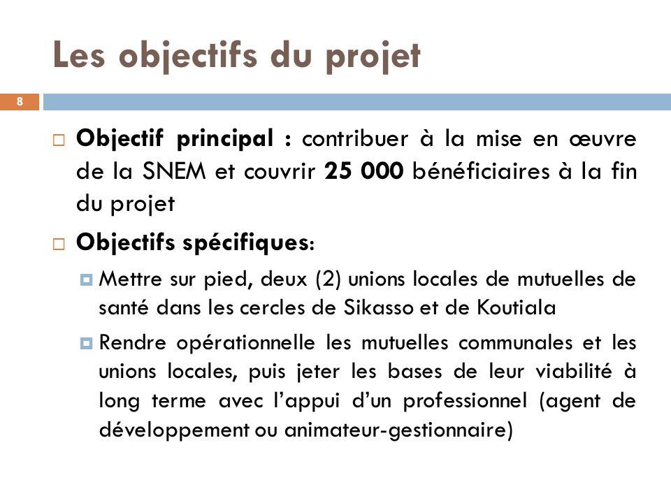 Les objectifs du projet Objectif principal : contribuer à la mise en œuvre de la SNEM et couvrir 25 000 bénéficiaires à la fin du projet Objectifs spé