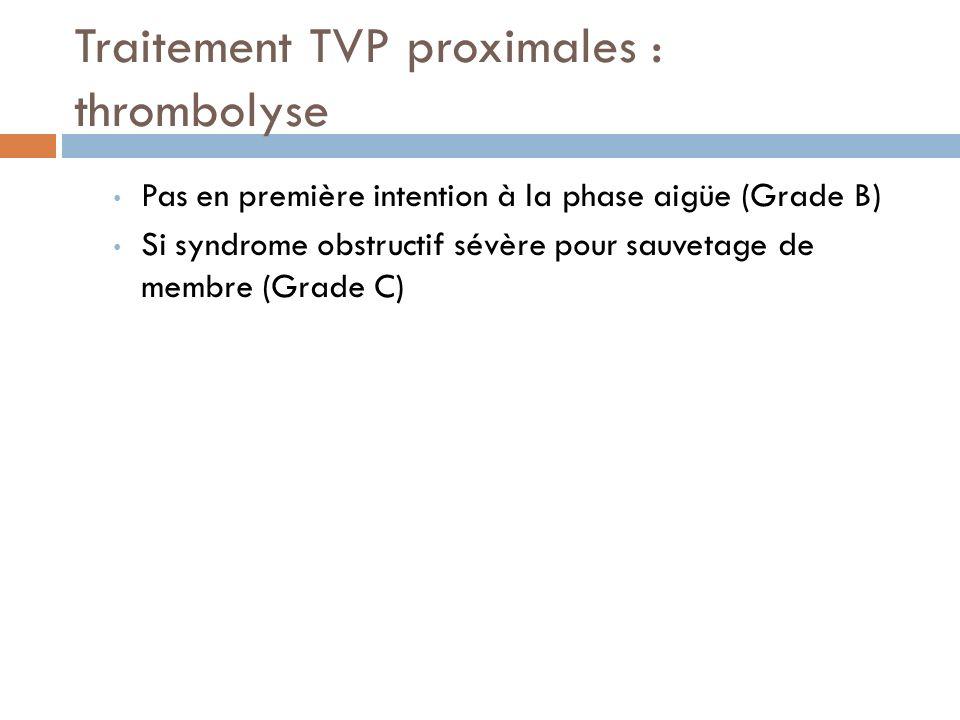 Traitement TVP proximales : thrombolyse Pas en première intention à la phase aigüe (Grade B) Si syndrome obstructif sévère pour sauvetage de membre (G