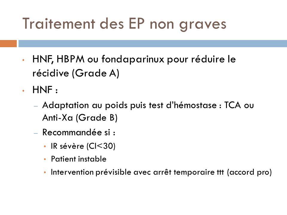 Traitement des EP non graves HNF, HBPM ou fondaparinux pour réduire le récidive (Grade A) HNF : – Adaptation au poids puis test dhémostase : TCA ou An