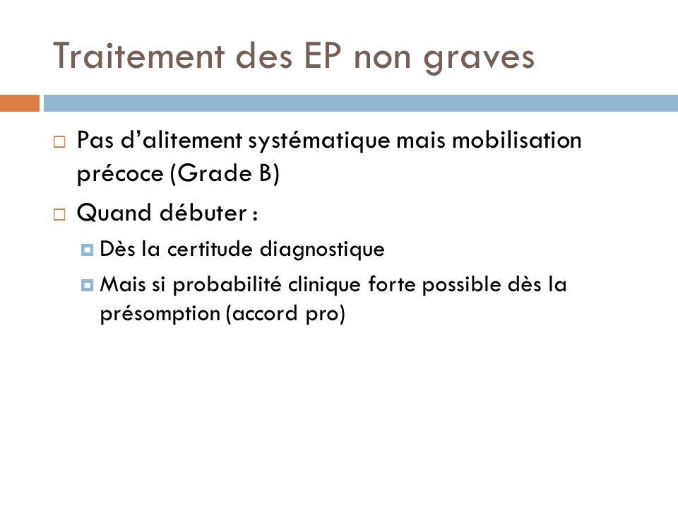 Traitement des EP non graves Pas dalitement systématique mais mobilisation précoce (Grade B) Quand débuter : Dès la certitude diagnostique Mais si pro