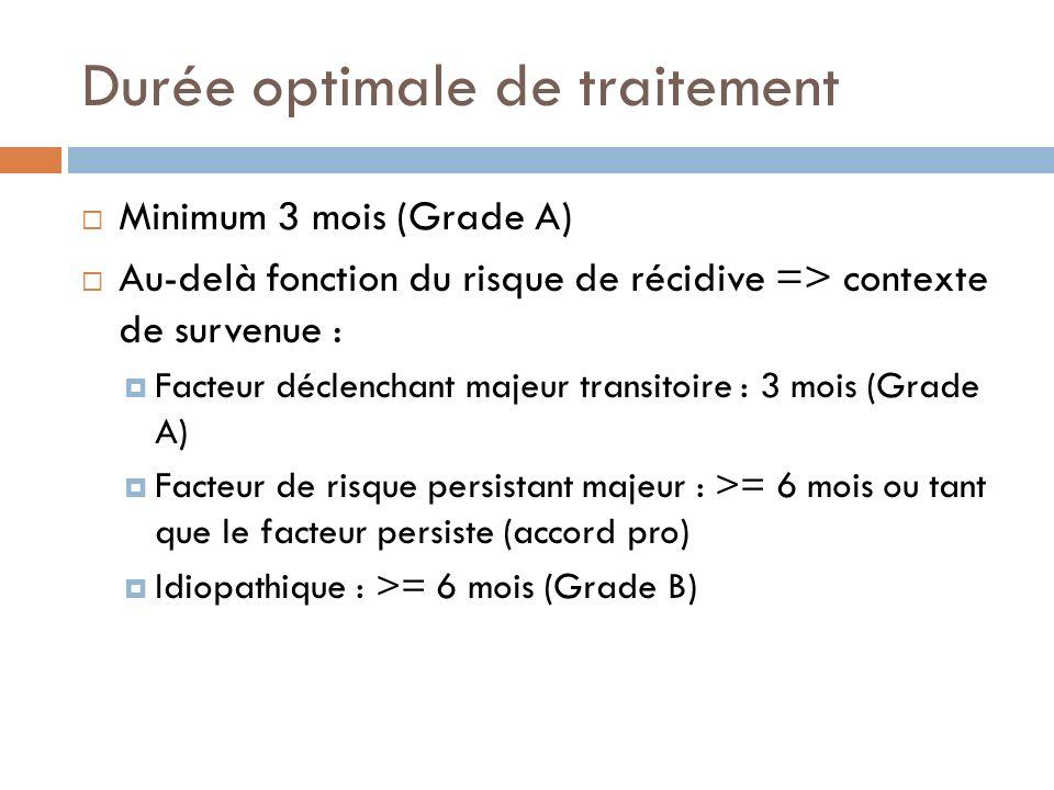 Durée optimale de traitement Minimum 3 mois (Grade A) Au-delà fonction du risque de récidive => contexte de survenue : Facteur déclenchant majeur tran