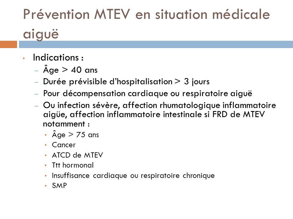 Prévention MTEV en situation médicale aiguë Quelle molécule : HNF, HBPM ou fondaparinux (Grade A) Mais préférer HBPM ou fondaparinux (Grade B) : Plus commode Réduction risque hémorragique (HBPM) Réduction risque TIH (HBPM et surtout fondaparinux) Absence risque hémorragique fondaparinux vs placebo dans ce contexte