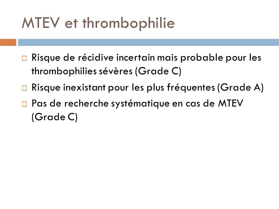 MTEV et thrombophilie Risque de récidive incertain mais probable pour les thrombophilies sévères (Grade C) Risque inexistant pour les plus fréquentes