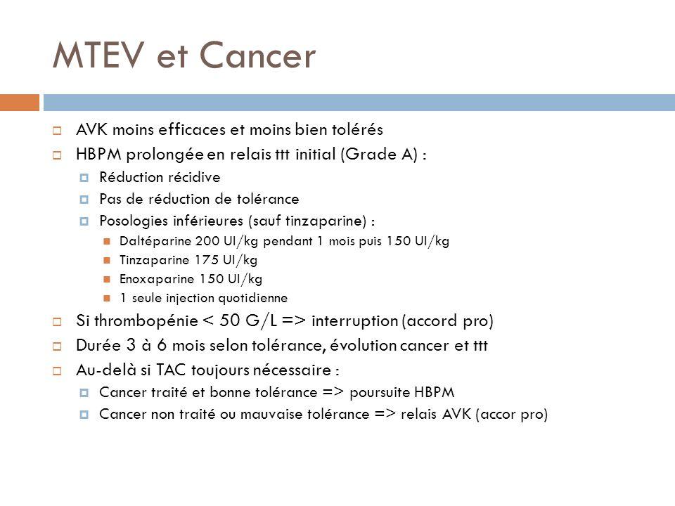 MTEV et Cancer AVK moins efficaces et moins bien tolérés HBPM prolongée en relais ttt initial (Grade A) : Réduction récidive Pas de réduction de tolér
