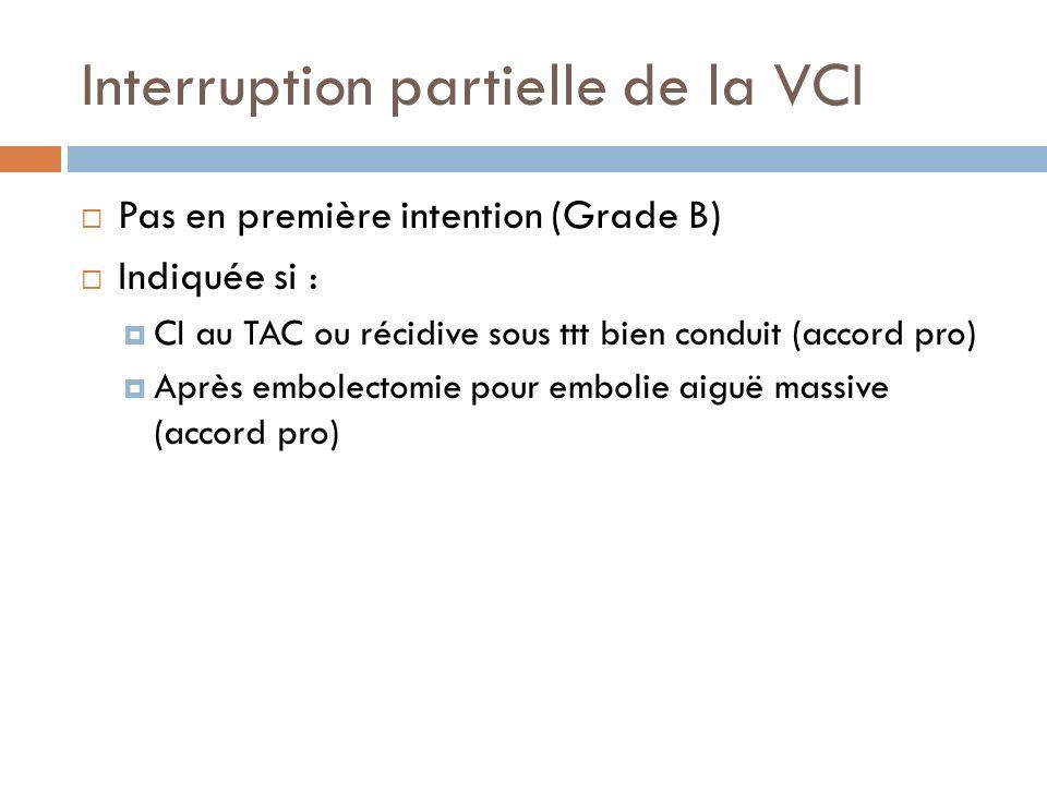 Interruption partielle de la VCI Pas en première intention (Grade B) Indiquée si : CI au TAC ou récidive sous ttt bien conduit (accord pro) Après embo