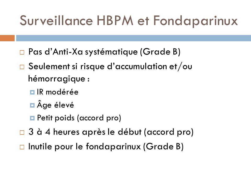 Surveillance HBPM et Fondaparinux Pas dAnti-Xa systématique (Grade B) Seulement si risque daccumulation et/ou hémorragique : IR modérée Âge élevé Peti