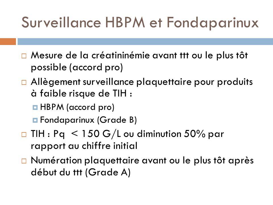 Surveillance HBPM et Fondaparinux Mesure de la créatininémie avant ttt ou le plus tôt possible (accord pro) Allègement surveillance plaquettaire pour