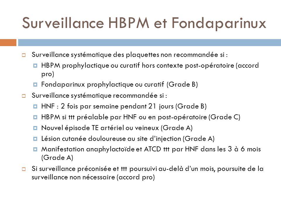 Surveillance HBPM et Fondaparinux Surveillance systématique des plaquettes non recommandée si : HBPM prophylactique ou curatif hors contexte post-opér