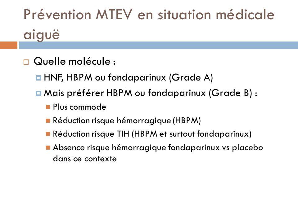 Prévention MTEV en situation médicale aiguë Quelle molécule : HNF, HBPM ou fondaparinux (Grade A) Mais préférer HBPM ou fondaparinux (Grade B) : Plus