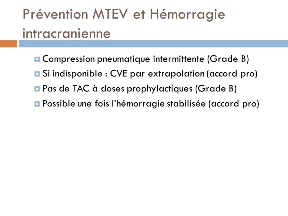 Prévention MTEV et Hémorragie intracranienne Compression pneumatique intermittente (Grade B) Si indisponible : CVE par extrapolation (accord pro) Pas