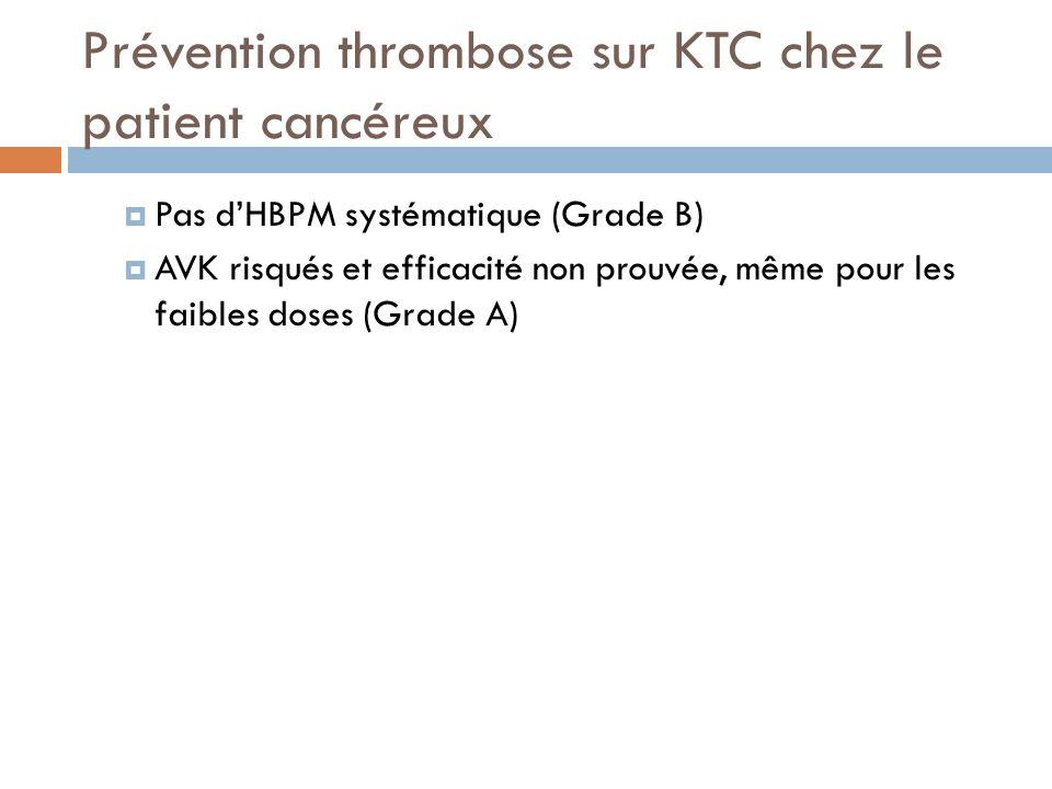 Prévention thrombose sur KTC chez le patient cancéreux Pas dHBPM systématique (Grade B) AVK risqués et efficacité non prouvée, même pour les faibles d