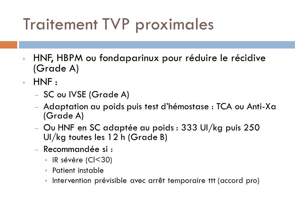 Traitement TVP proximales HNF, HBPM ou fondaparinux pour réduire le récidive (Grade A) HNF : – SC ou IVSE (Grade A) – Adaptation au poids puis test dh