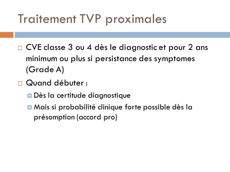 Traitement TVP proximales CVE classe 3 ou 4 dès le diagnostic et pour 2 ans minimum ou plus si persistance des symptomes (Grade A) Quand débuter : Dès