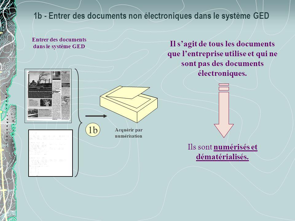 1b - Entrer des documents non électroniques dans le système GED Entrer des documents dans le système GED Acquérir par numérisation 1b Il sagit de tous