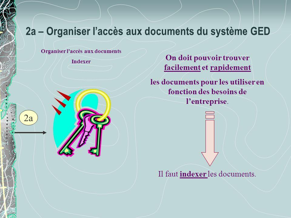 2a – Organiser laccès aux documents du système GED Organiser laccès aux documents Indexer 2a On doit pouvoir trouver facilement et rapidement les docu