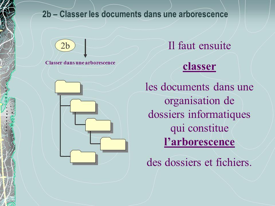 2b – Classer les documents dans une arborescence 2b Classer dans une arborescence Il faut ensuite classer les documents dans une organisation de dossi