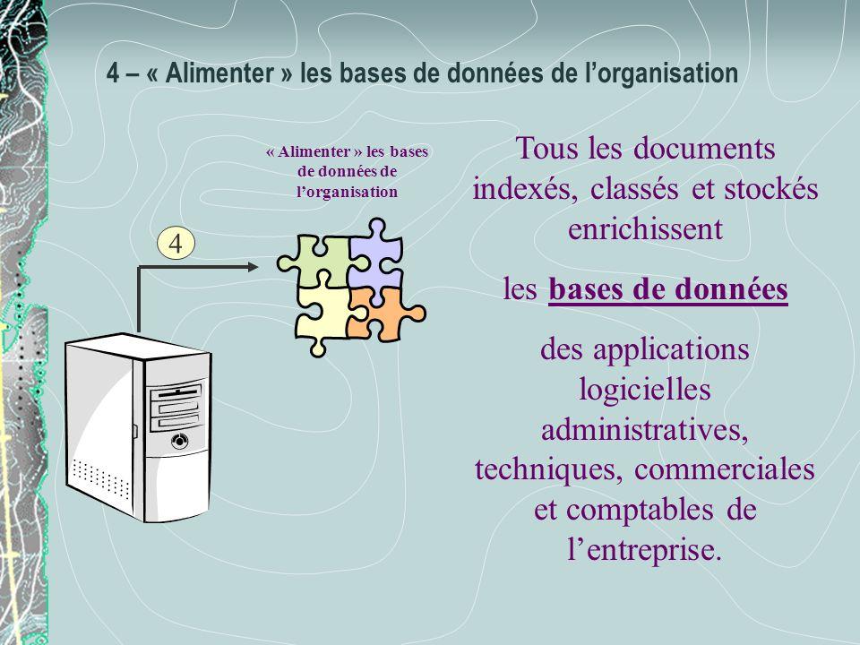 4 – « Alimenter » les bases de données de lorganisation 4 « Alimenter » les bases de données de lorganisation Tous les documents indexés, classés et s
