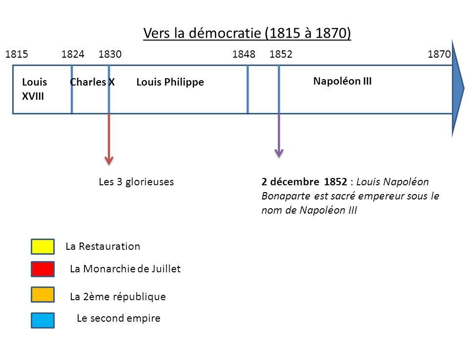 Vers la démocratie (1815 à 1870) 1815 1824 1830 1848 1852 1870 Les 3 glorieuses2 décembre 1852 : Louis Napoléon Bonaparte est sacré empereur sous le n