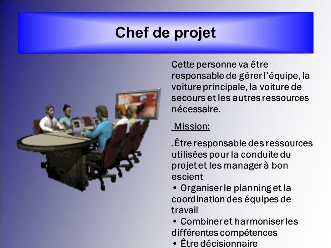 Rôle des Chef de projet Cette personne va être responsable de gérer léquipe, la voiture principale, la voiture de secours et les autres ressources néc