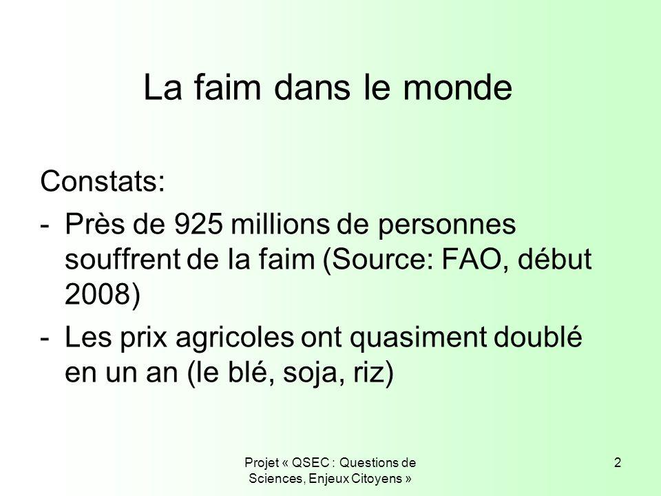 Projet « QSEC : Questions de Sciences, Enjeux Citoyens » 2 La faim dans le monde Constats: -Près de 925 millions de personnes souffrent de la faim (So